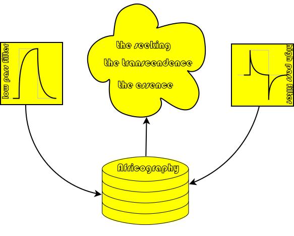 theoretic framework brighter