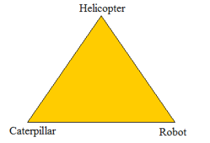Triangle Model - Helicopter, Caterpillar, Robot