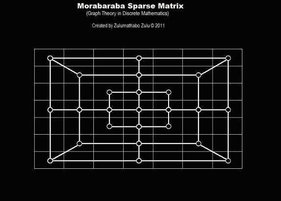 morabaraba_sparse_matrix